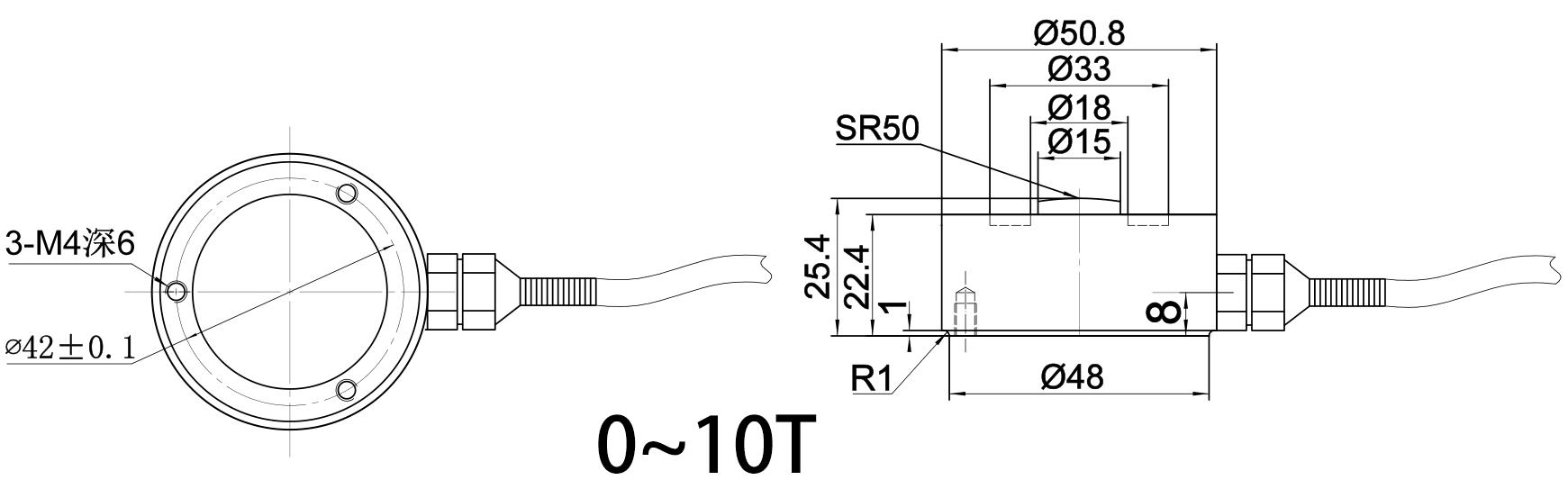LLLBM尺寸图10t